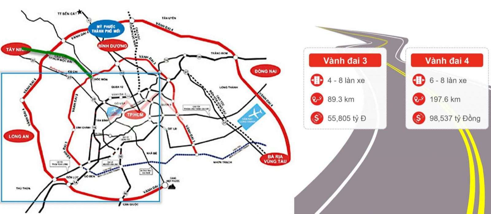 quy hoạch đường vành đai 3